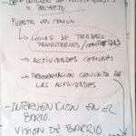 Formacion-Interna-Cepaim-Valencia-Equipos-Cohesionados-Eficaces-2
